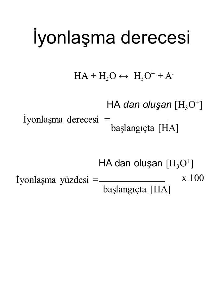 İyonlaşma derecesi HA + H2O ↔ H3O+ + A- HA dan oluşan [H3O+]